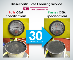 Diesel Particulate Filter Cleaning Graphic